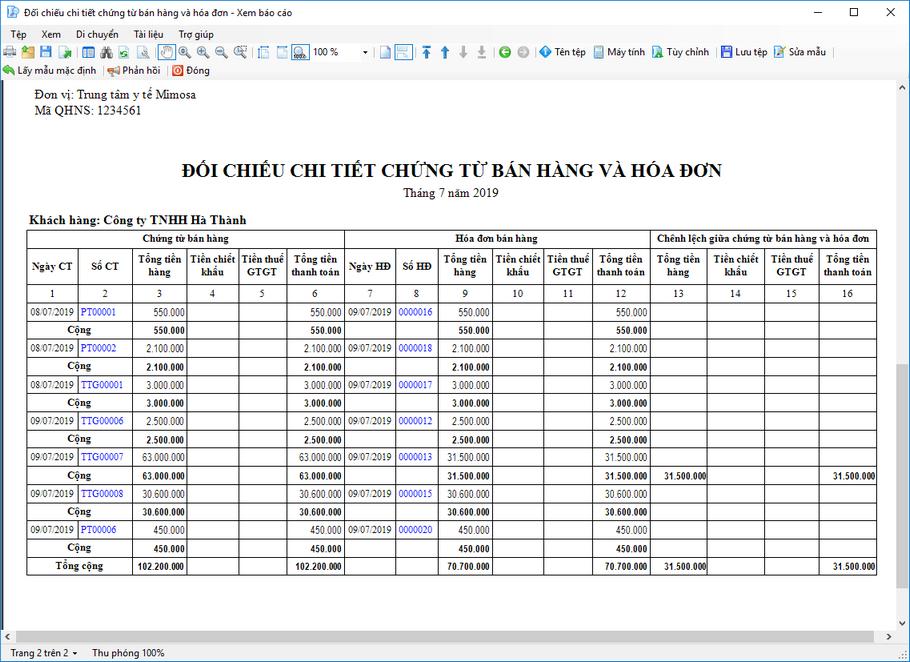 BC đối chiếu chứng từ bán hàng và hóa đơn.