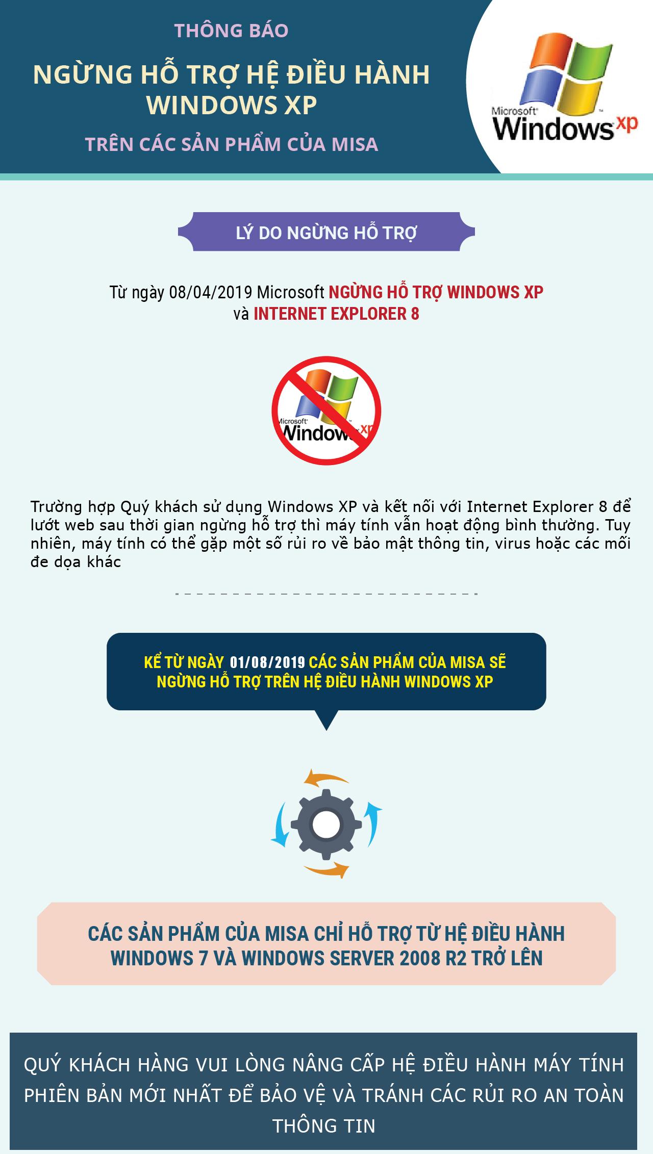 TT_Thong-bao-ngung-ho-tro-Win-XP-tren-cac-san-pham-MISA.